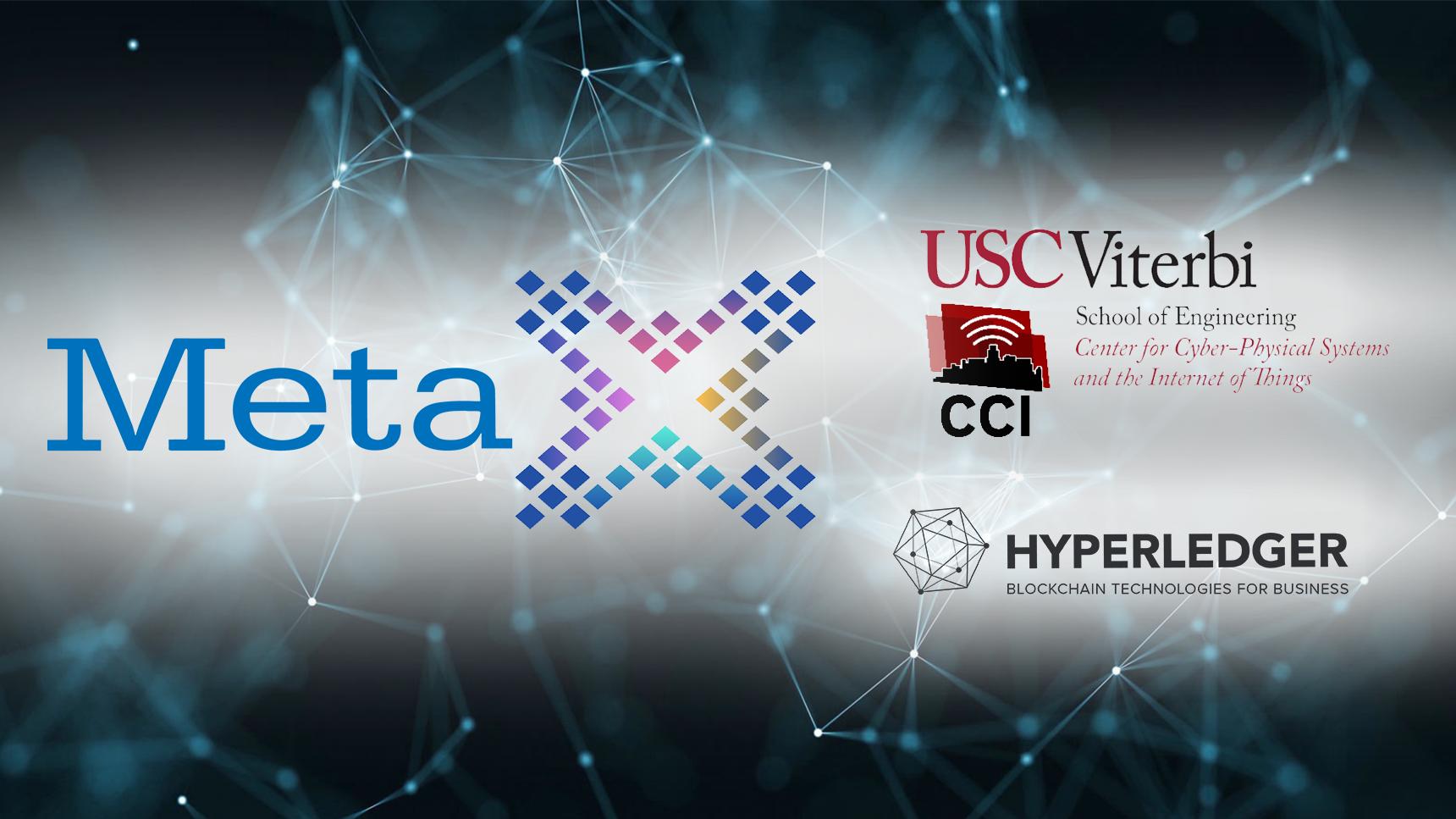 Hyperledger Meetup – MetaX: Blockchain & Digital Advertising